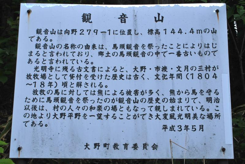 観音山(説明板)